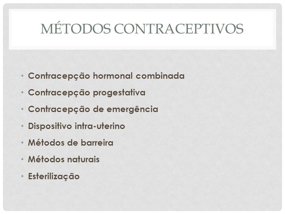 MÉTODOS CONTRACEPTIVOS Contracepção hormonal combinada Contracepção progestativa Contracepção de emergência Dispositivo intra-uterino Métodos de barre