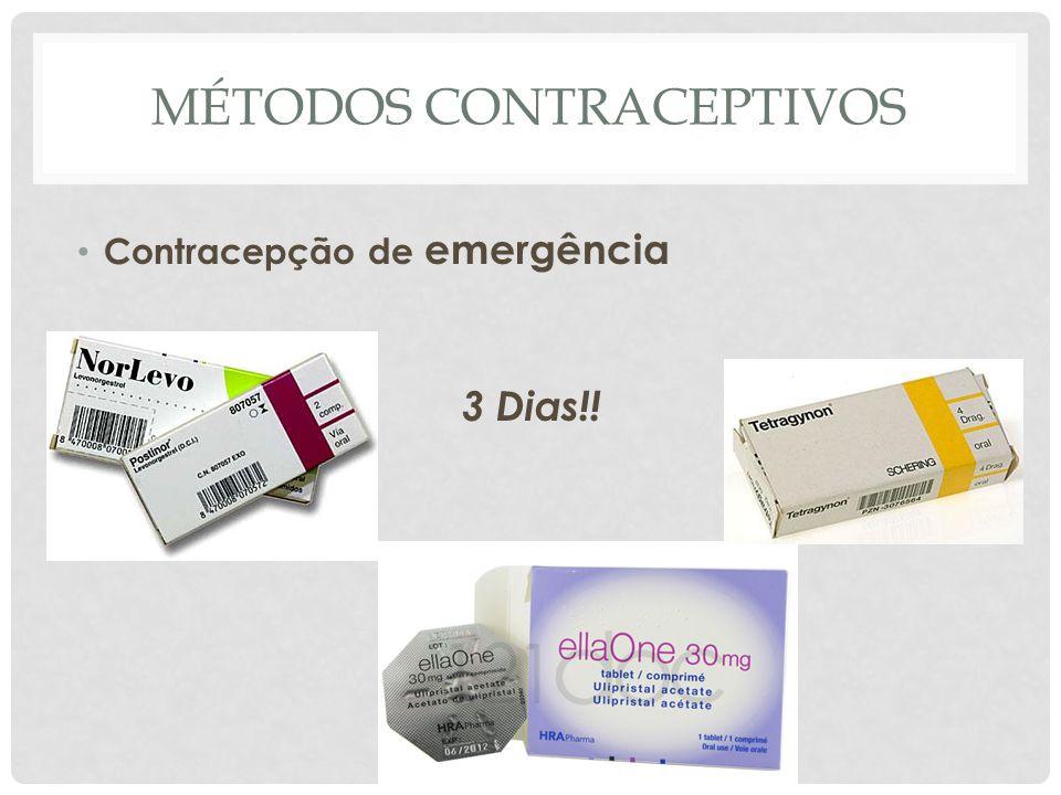MÉTODOS CONTRACEPTIVOS Contracepção de emergência 3 Dias!!