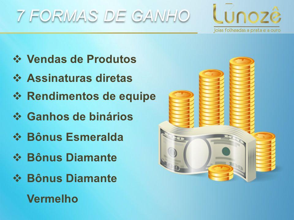  Vendas de Produtos  Assinaturas diretas  Rendimentos de equipe  Ganhos de binários  Bônus Esmeralda  Bônus Diamante  Bônus Diamante Vermelho 7 FORMAS DE GANHO