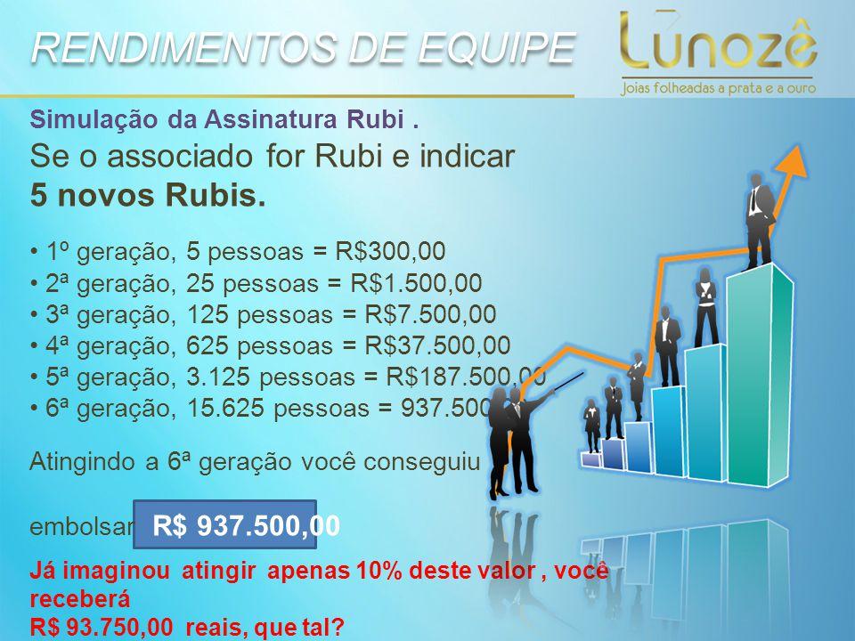 Simulação da Assinatura Rubi. Se o associado for Rubi e indicar 5 novos Rubis. 1º geração, 5 pessoas = R$300,00 2ª geração, 25 pessoas = R$1.500,00 3ª
