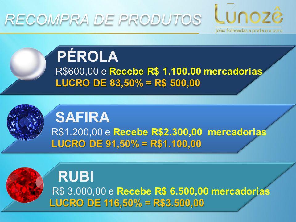 PÉROLA R$600,00 e Recebe R$ 1.100.00 mercadorias LUCRO DE 83,50% = R$ 500,00 LUCRO DE 83,50% = R$ 500,00 SAFIRA R$1.200,00 e Recebe R$2.300,00 mercadorias LUCRO DE 91,50% = R$1.100,00 RUBI R$ 3.000,00 e Recebe R$ 6.500,00 mercadorias LUCRO DE 116,50% = R$3.500,00 RECOMPRA DE PRODUTOS