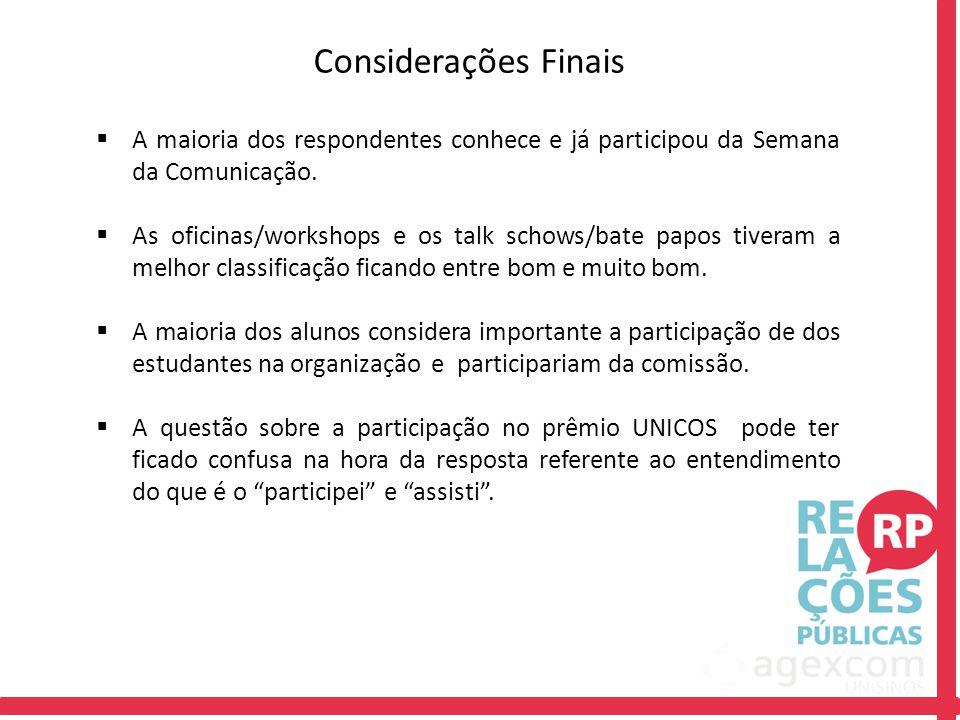 Considerações Finais  A maioria dos respondentes conhece e já participou da Semana da Comunicação.  As oficinas/workshops e os talk schows/bate papo