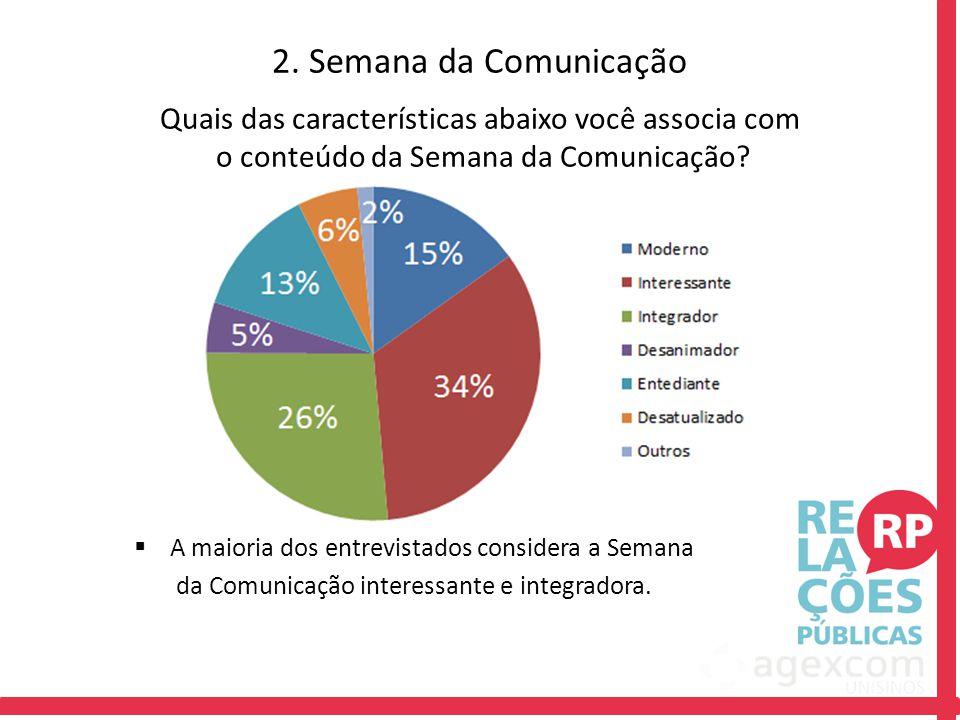 2. Semana da Comunicação Quais das características abaixo você associa com o conteúdo da Semana da Comunicação?  A maioria dos entrevistados consider