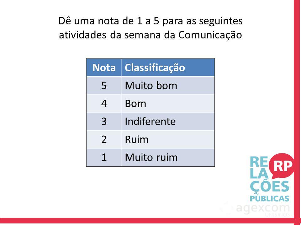 Dê uma nota de 1 a 5 para as seguintes atividades da semana da Comunicação NotaClassificação 5Muito bom 4Bom 3Indiferente 2Ruim 1Muito ruim