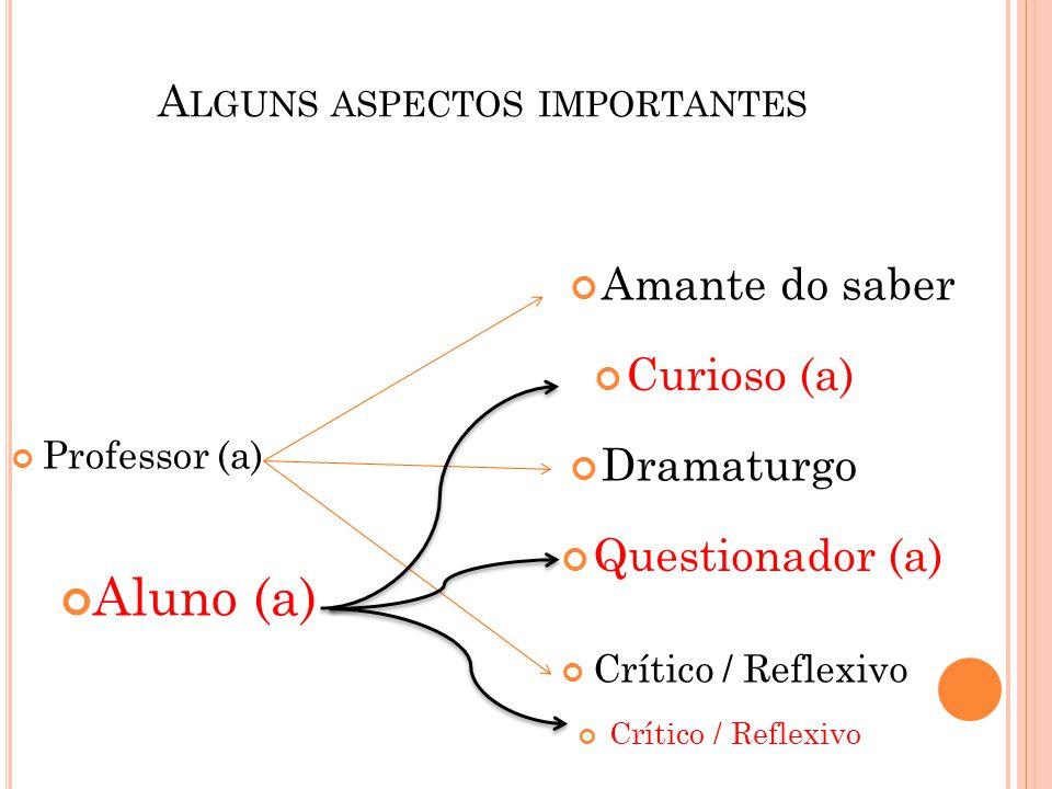 A LGUNS ASPECTOS IMPORTANTES Professor (a) Crítico / Reflexivo Dramaturgo Amante do saber Curioso (a) Questionador (a) Crítico / Reflexivo Aluno (a)