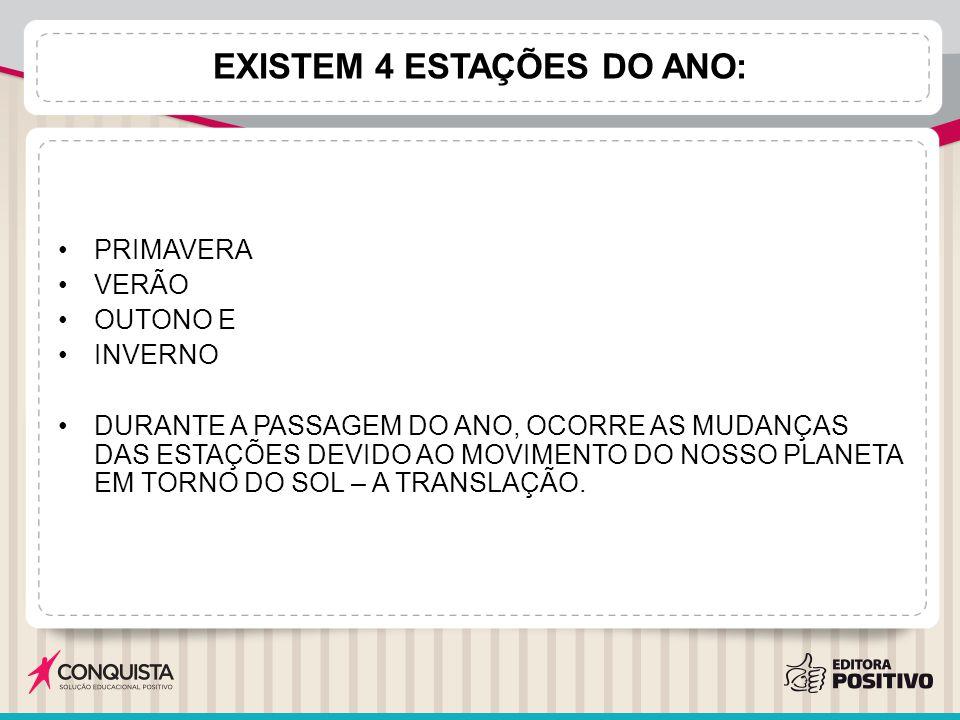 PRIMAVERA DE 23 DE SETEMBRO A 21 DE DEZEMBRO DO LATIM: PRIMO VERE, NO COMEÇO DO VERÃO.