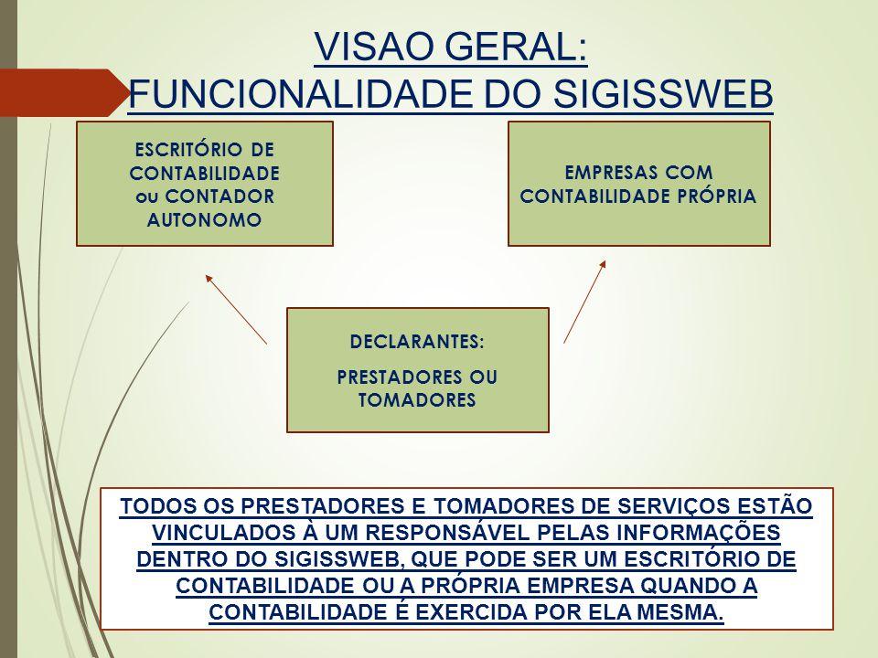 VISAO GERAL: FUNCIONALIDADE DO SIGISSWEB ESCRITÓRIO DE CONTABILIDADE ou CONTADOR AUTONOMO EMPRESAS COM CONTABILIDADE PRÓPRIA DECLARANTES: PRESTADORES