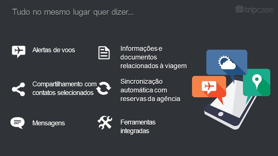 Informações e documentos relacionados à viagem Sincronização automática com reservas da agência Mensagens Compartilhamento com contatos selecionados A