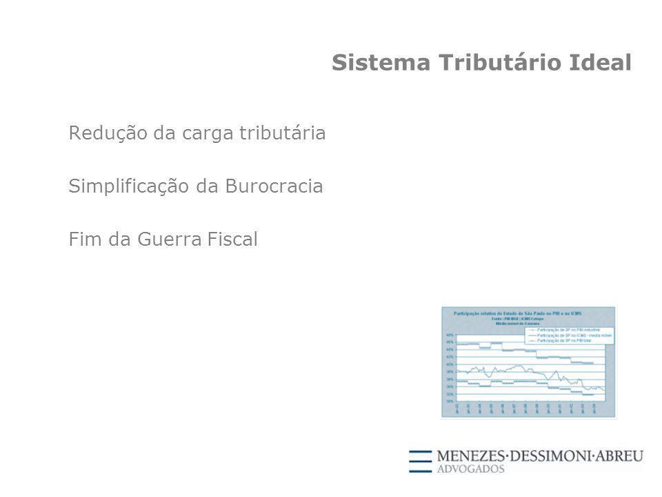 Sistema Tributário Ideal Redução da carga tributária Simplificação da Burocracia Fim da Guerra Fiscal