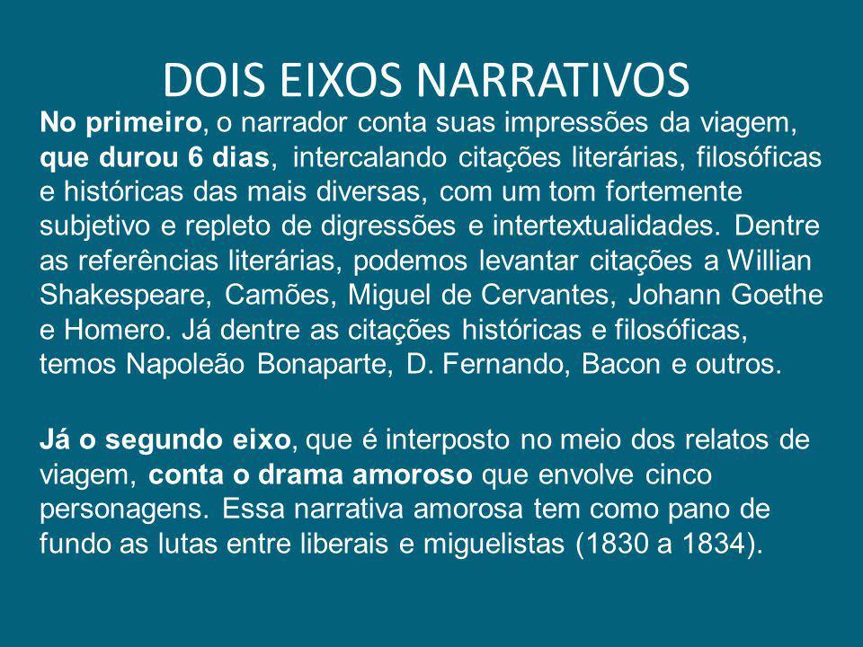DOIS EIXOS NARRATIVOS No primeiro, o narrador conta suas impressões da viagem, que durou 6 dias, intercalando citações literárias, filosóficas e histó