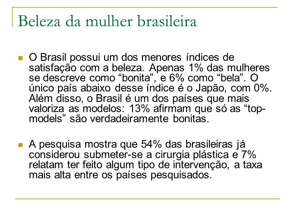 Beleza da mulher brasileira O Brasil possui um dos menores índices de satisfação com a beleza.