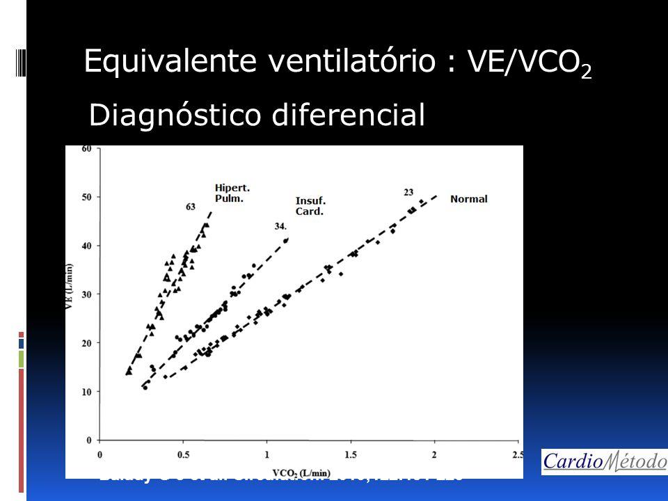 Equivalente ventilatório : VE/VCO 2 Balady G J et al. Circulation. 2010;122:191-225 Diagnóstico diferencial
