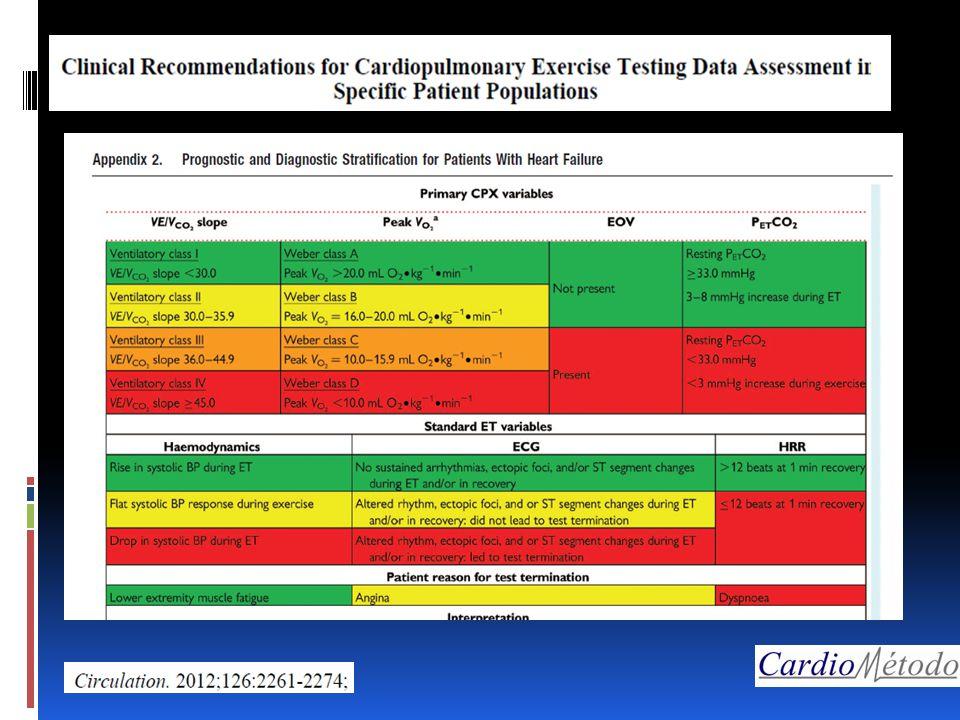 IC - Estratificação prognóstica