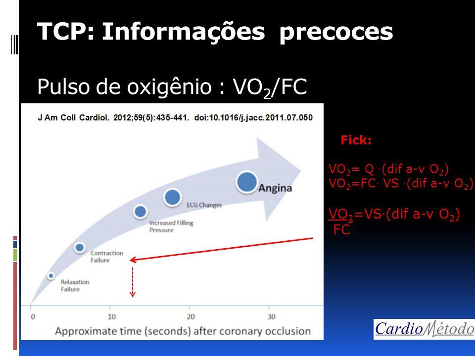 TCP: Informações precoces Pulso de oxigênio : VO 2 /FC Fick: VO 2 = Q. (dif a-v O 2 ) VO 2 =FC. VS. (dif a-v O 2 ) VO 2 =VS. (dif a-v O 2 ) FC