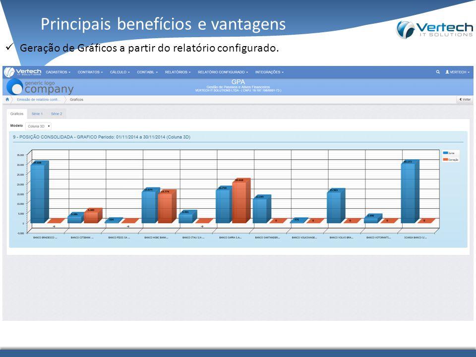 Principais benefícios e vantagens Geração de Gráficos a partir do relatório configurado.