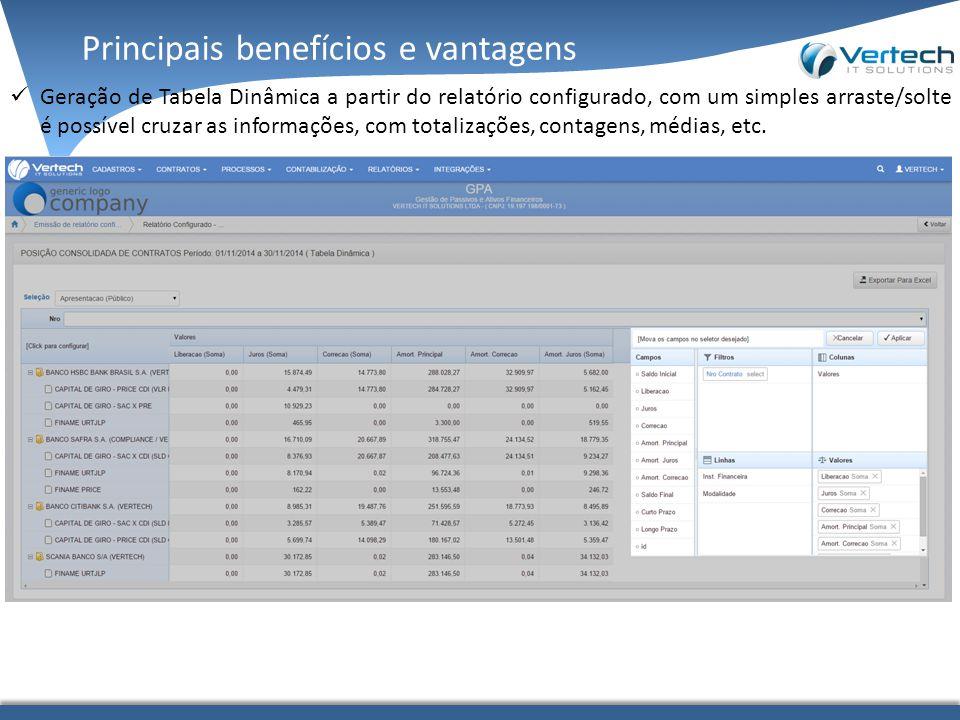 Principais benefícios e vantagens Geração de Tabela Dinâmica a partir do relatório configurado, com um simples arraste/solte é possível cruzar as informações, com totalizações, contagens, médias, etc.