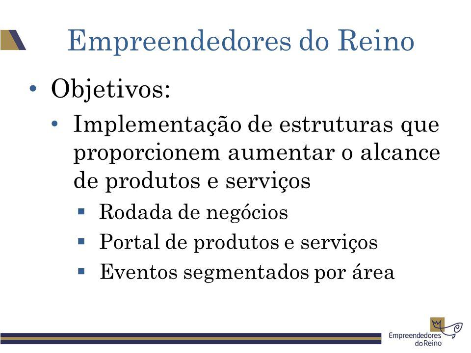 Empreendedores do Reino Objetivos: Implementação de estruturas que proporcionem aumentar o alcance de produtos e serviços  Rodada de negócios  Portal de produtos e serviços  Eventos segmentados por área