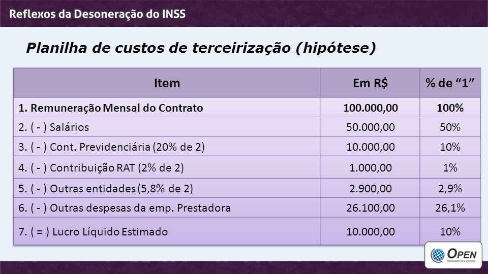 Cálculo das contribuições previdenciárias e da retenção de 11% Nota Fiscal emitida contra EMPRESA TOMADORA X Valor dos Serviços: R$ 100.000,00 Retenção do INSS (11%): R$ 11.000,00 Empresa Terceirizada Folha de Salários: R$ 50.000,00 C.