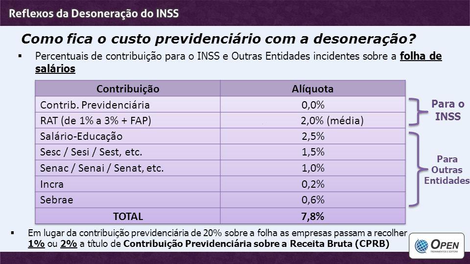 Como fica o custo previdenciário com a desoneração?  Percentuais de contribuição para o INSS e Outras Entidades incidentes sobre a folha de salários