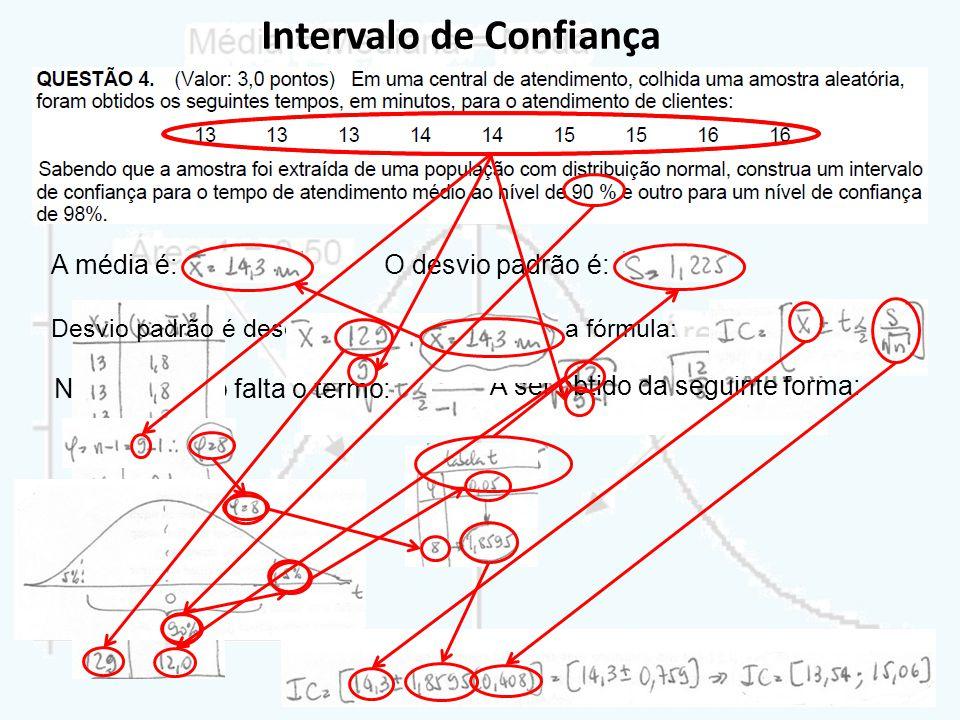 Na fórmula, só falta o termo: Desvio padrão é desconhecido, logo usamos a fórmula: A ser obtido da seguinte forma: Intervalo de Confiança A média é:O