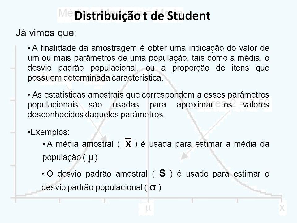 Intervalo de Confiança Exemplos de aplicação: A média é:A variância é: O desvio padrão é a raiz quadrada da variância, logo: Como o desvio padrão é conhecido, usamos a fórmula: Na fórmula, só falta o termo: A ser obtido da seguinte forma: