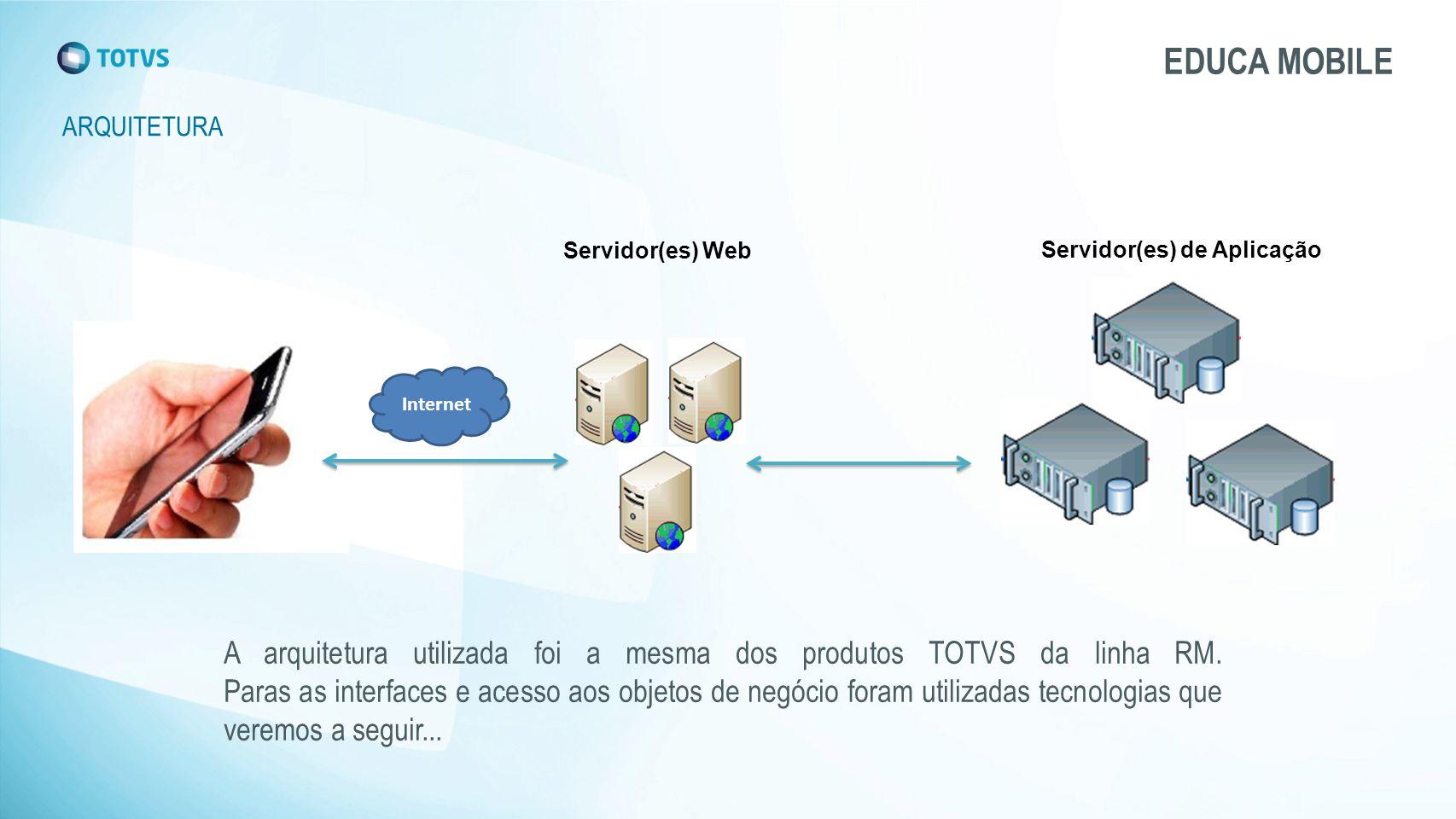 EDUCA MOBILE ARQUITETURA Servidor(es) Web Servidor(es) de Aplicação Internet A arquitetura utilizada foi a mesma dos produtos TOTVS da linha RM. Paras