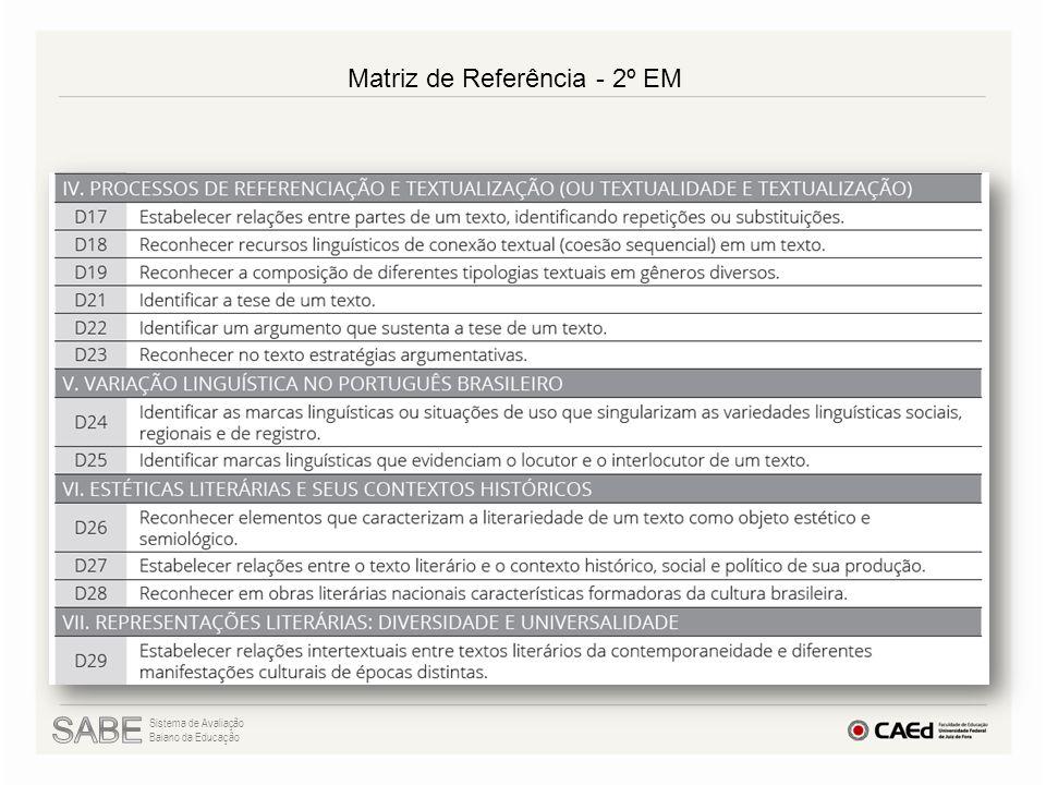 Sistema de Avaliação Baiano da Educação Matriz de Referência - 2º EM
