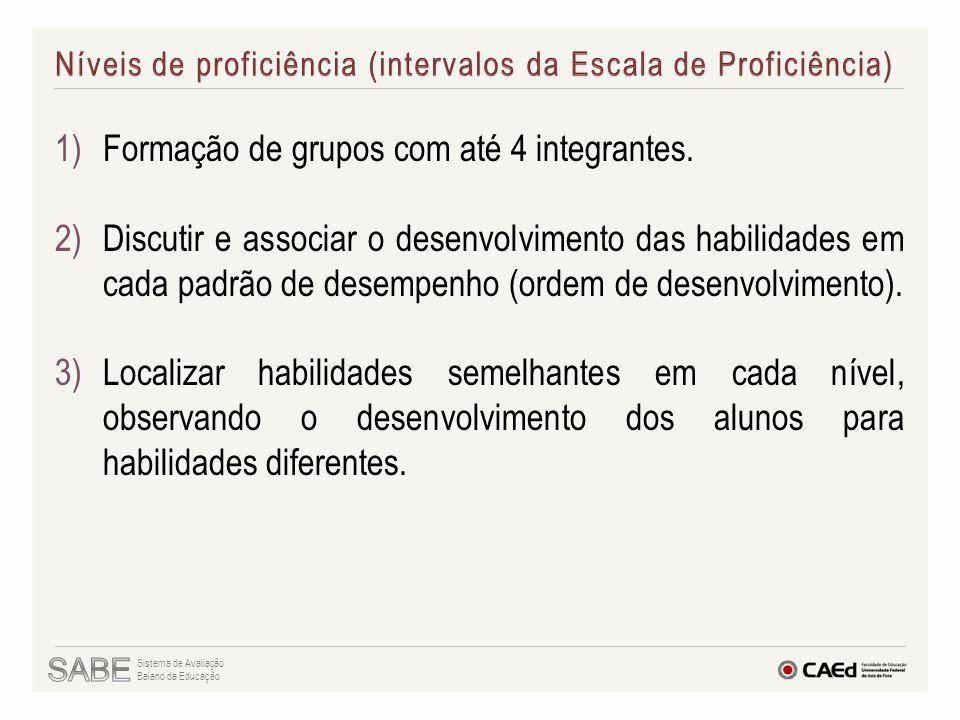 1)Formação de grupos com até 4 integrantes. 2)Discutir e associar o desenvolvimento das habilidades em cada padrão de desempenho (ordem de desenvolvim