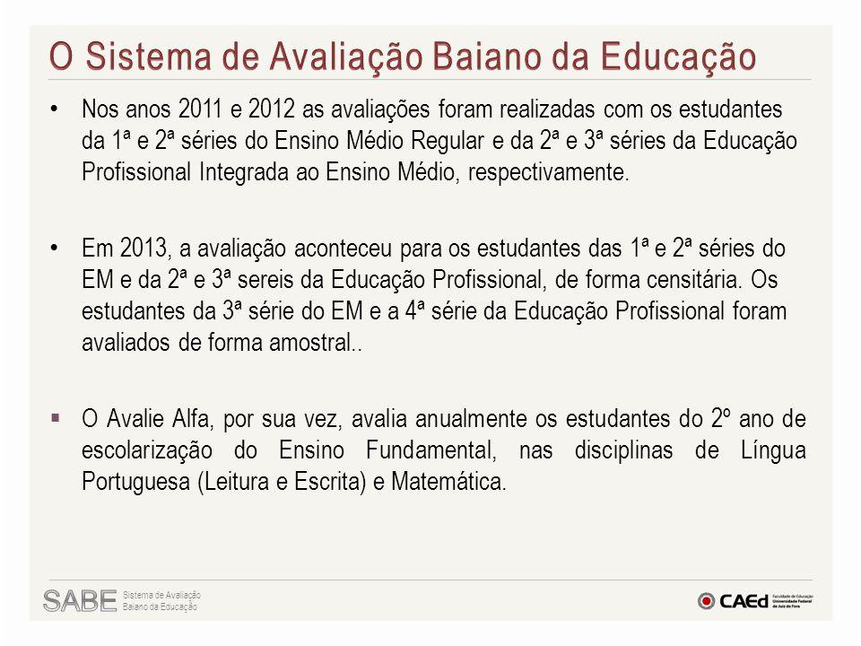 Nos anos 2011 e 2012 as avaliações foram realizadas com os estudantes da 1ª e 2ª séries do Ensino Médio Regular e da 2ª e 3ª séries da Educação Profis