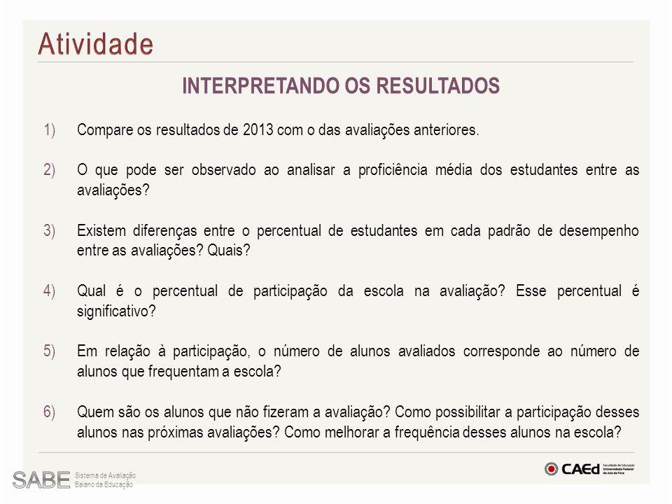 INTERPRETANDO OS RESULTADOS 1)Compare os resultados de 2013 com o das avaliações anteriores. 2)O que pode ser observado ao analisar a proficiência méd