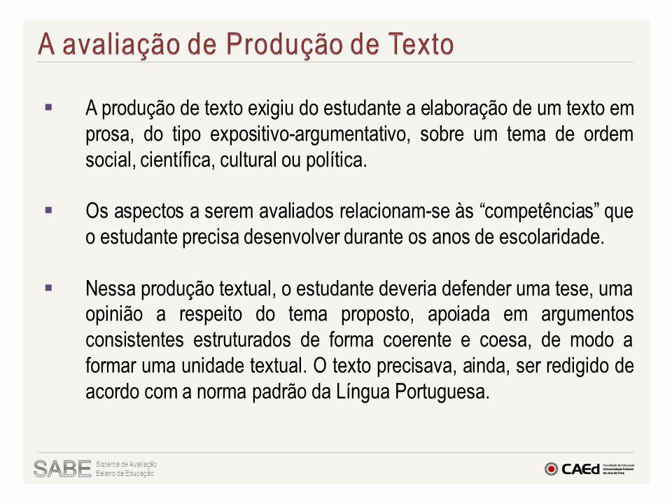  A produção de texto exigiu do estudante a elaboração de um texto em prosa, do tipo expositivo-argumentativo, sobre um tema de ordem social, científi