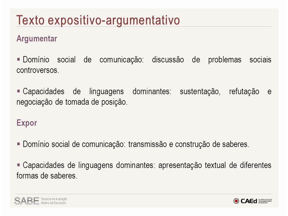 Argumentar  Domínio social de comunicação: discussão de problemas sociais controversos.  Capacidades de linguagens dominantes: sustentação, refutaçã