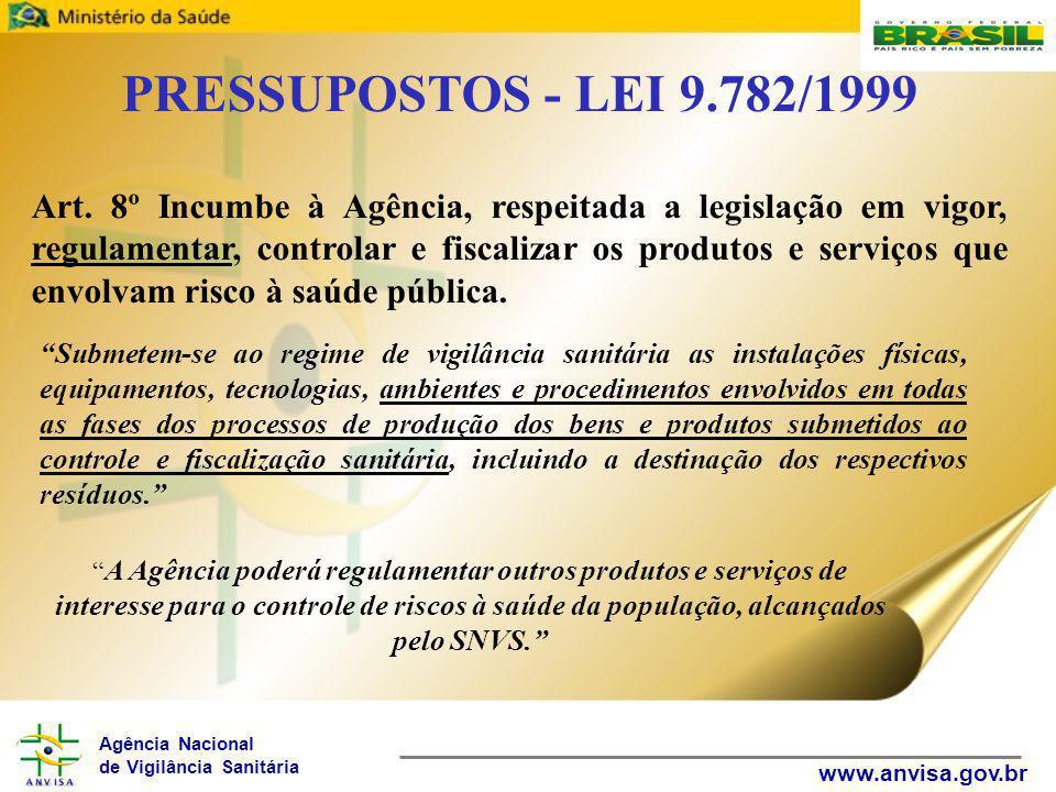 Agência Nacional de Vigilância Sanitária www.anvisa.gov.br PRESSUPOSTOS - LEI 9.782/1999 Art. 8º Incumbe à Agência, respeitada a legislação em vigor,
