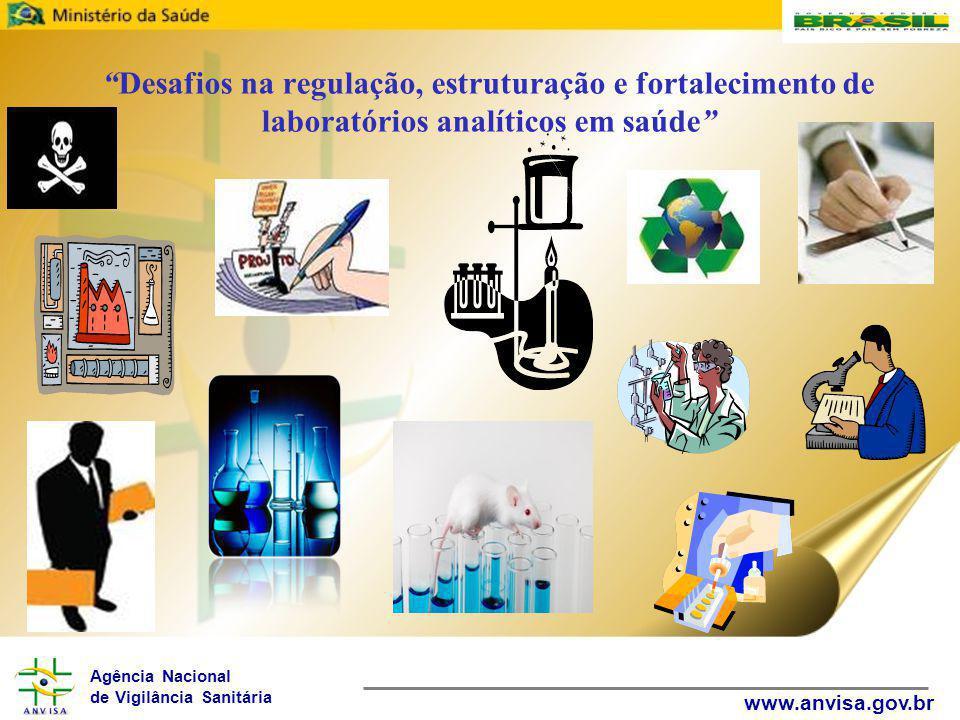 Agência Nacional de Vigilância Sanitária www.anvisa.gov.br Desafios na regulação, estruturação e fortalecimento de laboratórios analíticos em saúde