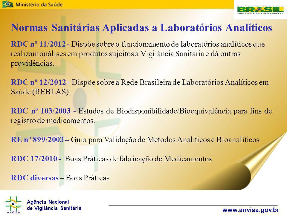 Agência Nacional de Vigilância Sanitária www.anvisa.gov.br RDC nº 11/2012 - Dispõe sobre o funcionamento de laboratórios analíticos que realizam análises em produtos sujeitos à Vigilância Sanitária e dá outras providências.