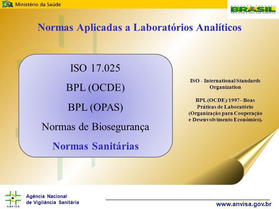 Agência Nacional de Vigilância Sanitária www.anvisa.gov.br ISO 17.025 BPL (OCDE) BPL (OPAS) Normas de Biosegurança Normas Sanitárias ISO - International Standards Organization BPL (OCDE)/1997– Boas Práticas de Laboratório (Organização para Cooperação e Desenvolvimento Econômico).