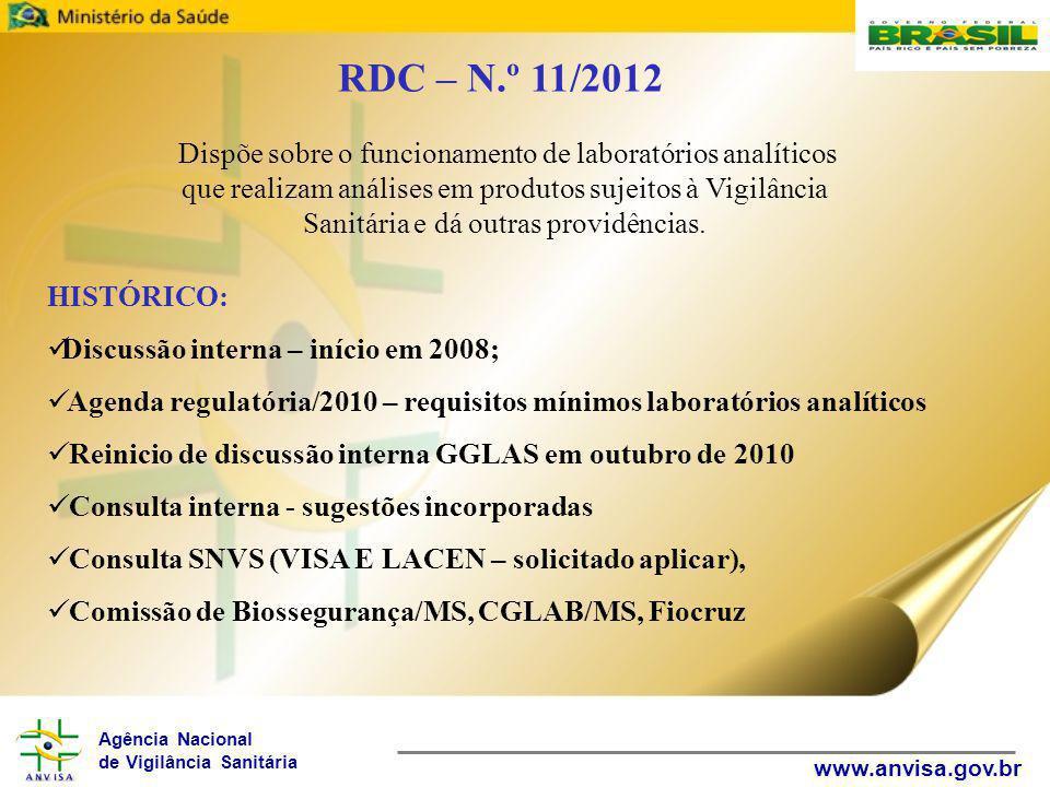 Agência Nacional de Vigilância Sanitária www.anvisa.gov.br RDC – N.º 11/2012 HISTÓRICO: Discussão interna – início em 2008; Agenda regulatória/2010 – requisitos mínimos laboratórios analíticos Reinicio de discussão interna GGLAS em outubro de 2010 Consulta interna - sugestões incorporadas Consulta SNVS (VISA E LACEN – solicitado aplicar), Comissão de Biossegurança/MS, CGLAB/MS, Fiocruz Dispõe sobre o funcionamento de laboratórios analíticos que realizam análises em produtos sujeitos à Vigilância Sanitária e dá outras providências.