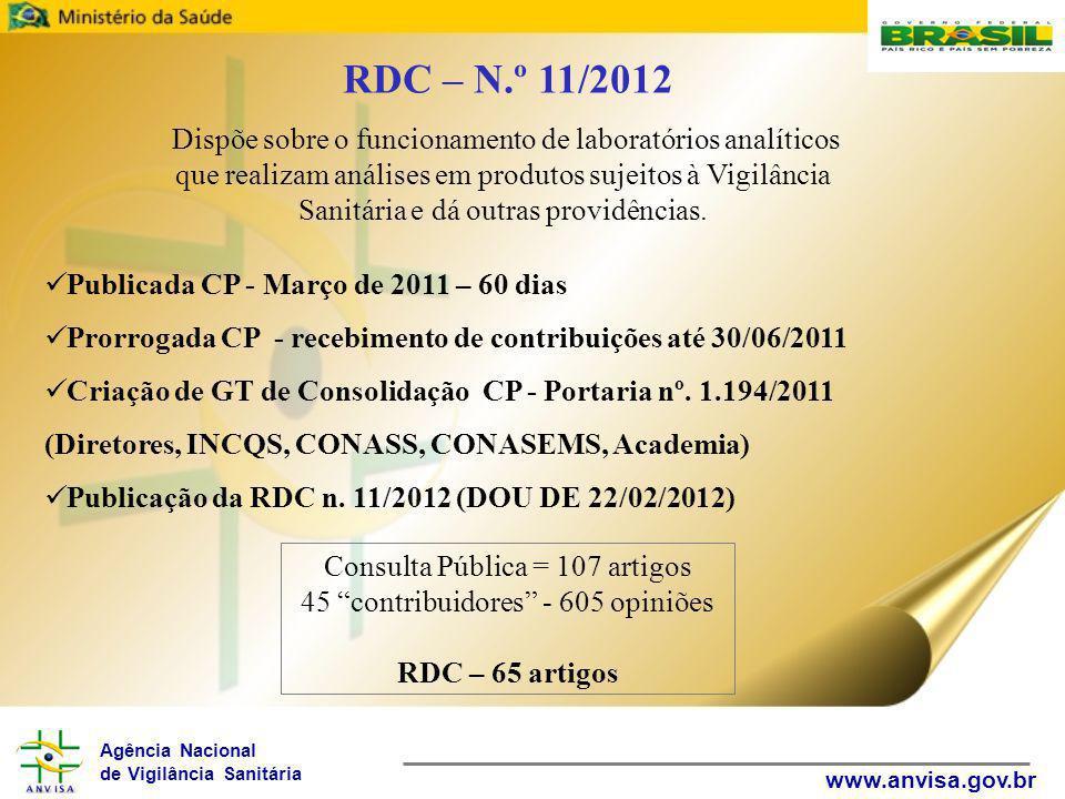 Agência Nacional de Vigilância Sanitária www.anvisa.gov.br RDC – N.º 11/2012 Publicada CP - Março de 2011 – 60 dias Prorrogada CP - recebimento de contribuições até 30/06/2011 Criação de GT de Consolidação CP - Portaria nº.