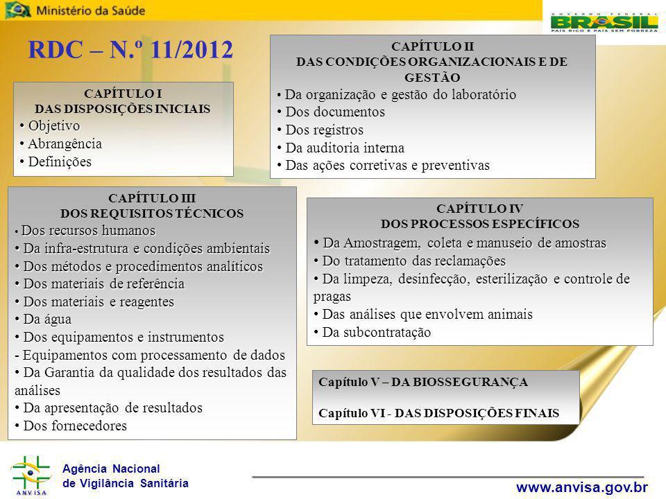 Agência Nacional de Vigilância Sanitária www.anvisa.gov.br CAPÍTULO I DAS DISPOSIÇÕES INICIAIS Objetivo Objetivo Abrangência Abrangência Definições De