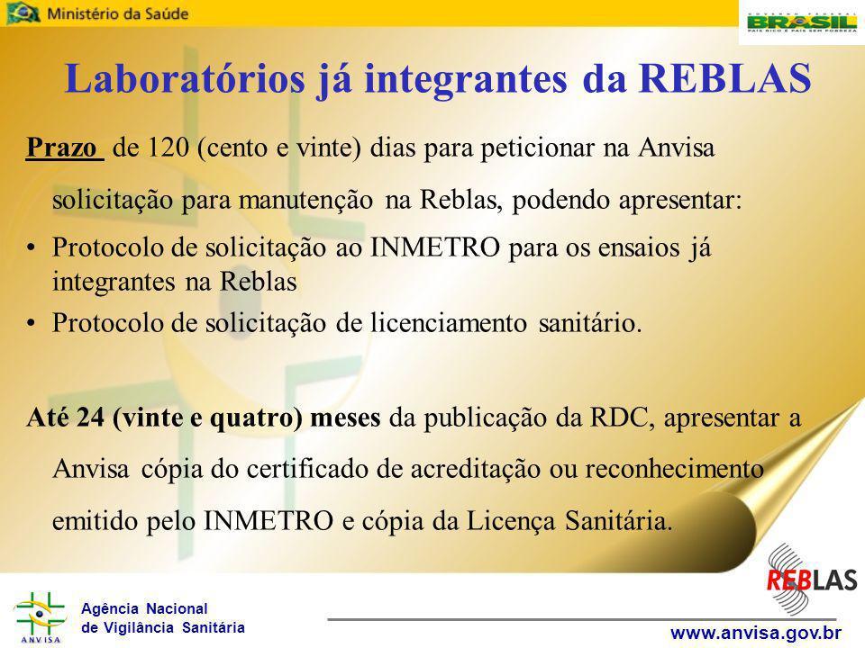 Agência Nacional de Vigilância Sanitária www.anvisa.gov.br Laboratórios já integrantes da REBLAS Prazo de 120 (cento e vinte) dias para peticionar na