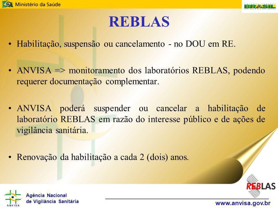 Agência Nacional de Vigilância Sanitária www.anvisa.gov.br REBLAS Habilitação, suspensão ou cancelamento - no DOU em RE. ANVISA => monitoramento dos l