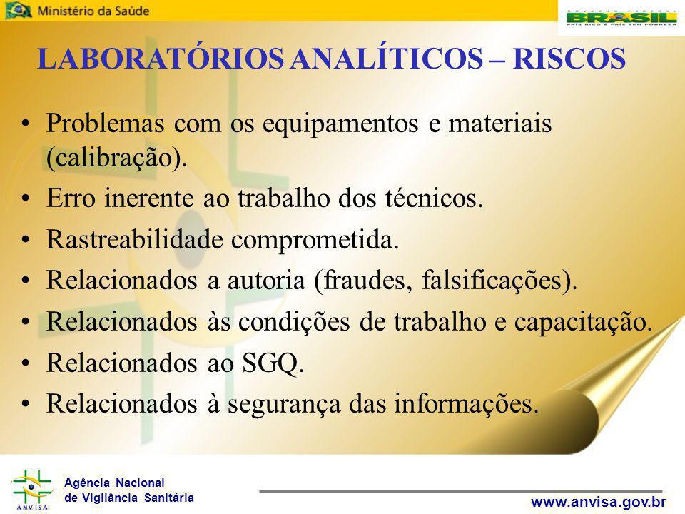 Agência Nacional de Vigilância Sanitária www.anvisa.gov.br Problemas com os equipamentos e materiais (calibração). Erro inerente ao trabalho dos técni