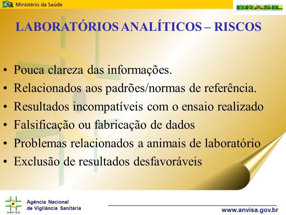Agência Nacional de Vigilância Sanitária www.anvisa.gov.br Pouca clareza das informações. Relacionados aos padrões/normas de referência. Resultados in