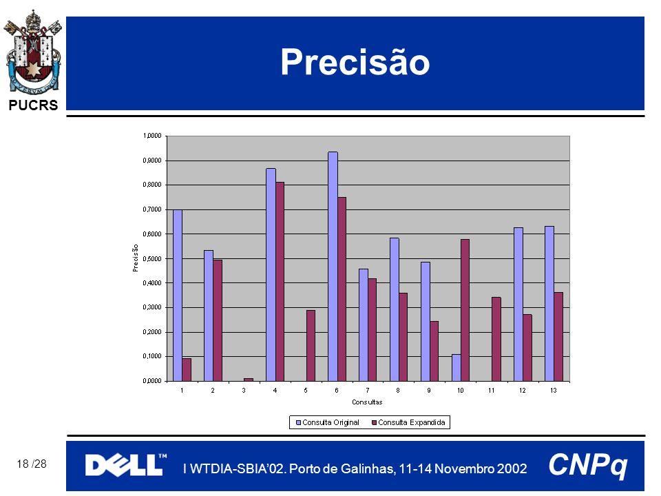 PUCRS I WTDIA-SBIA'02. Porto de Galinhas, 11-14 Novembro 2002 CNPq 18 /28 Precisão