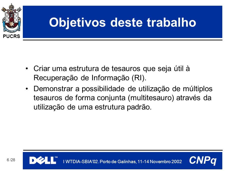 PUCRS I WTDIA-SBIA'02. Porto de Galinhas, 11-14 Novembro 2002 CNPq 17 /28 Recall