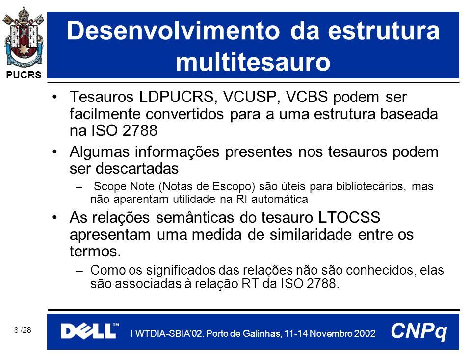 PUCRS I WTDIA-SBIA'02. Porto de Galinhas, 11-14 Novembro 2002 CNPq 19 /28 F-Measure
