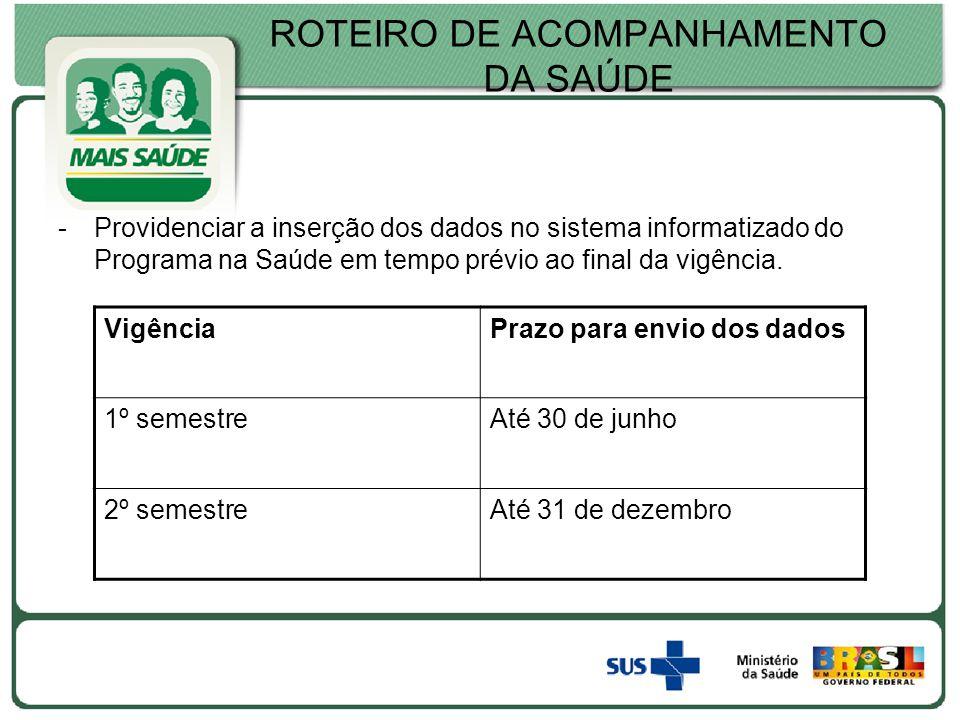ROTEIRO DE ACOMPANHAMENTO DA SAÚDE -Providenciar a inserção dos dados no sistema informatizado do Programa na Saúde em tempo prévio ao final da vigênc