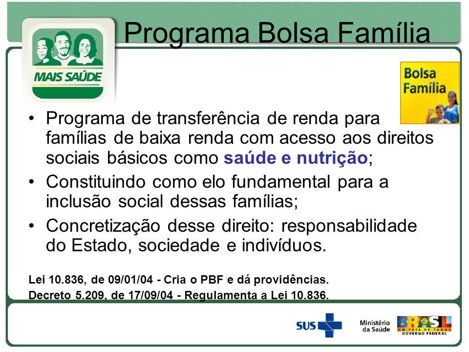 Programa Bolsa Família Programa de transferência de renda para famílias de baixa renda com acesso aos direitos sociais básicos como saúde e nutrição;