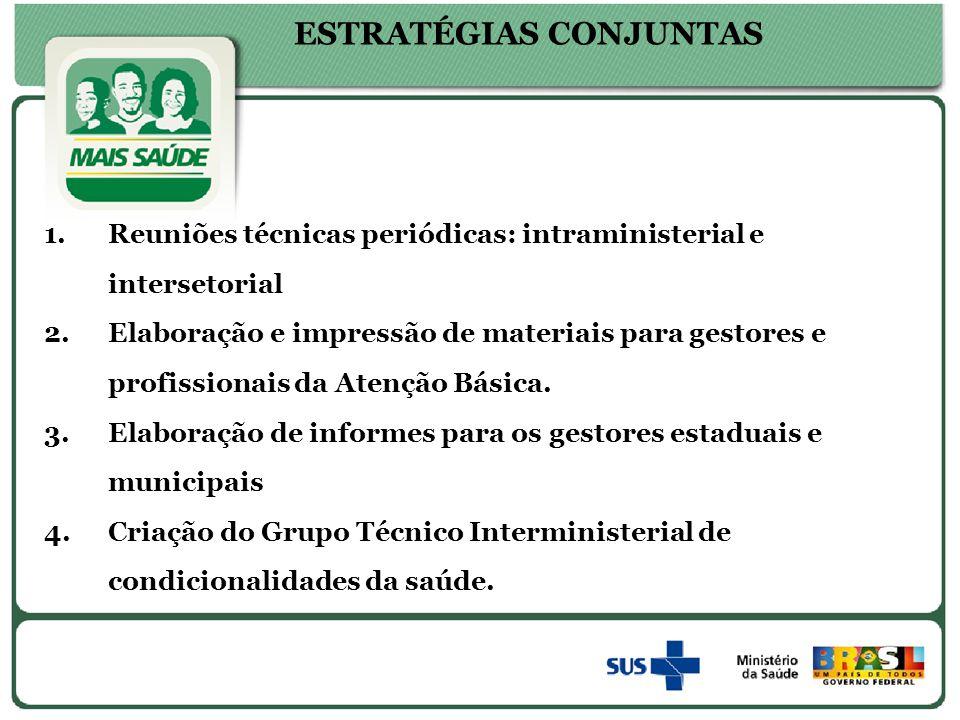 1.Reuniões técnicas periódicas: intraministerial e intersetorial 2.Elaboração e impressão de materiais para gestores e profissionais da Atenção Básica