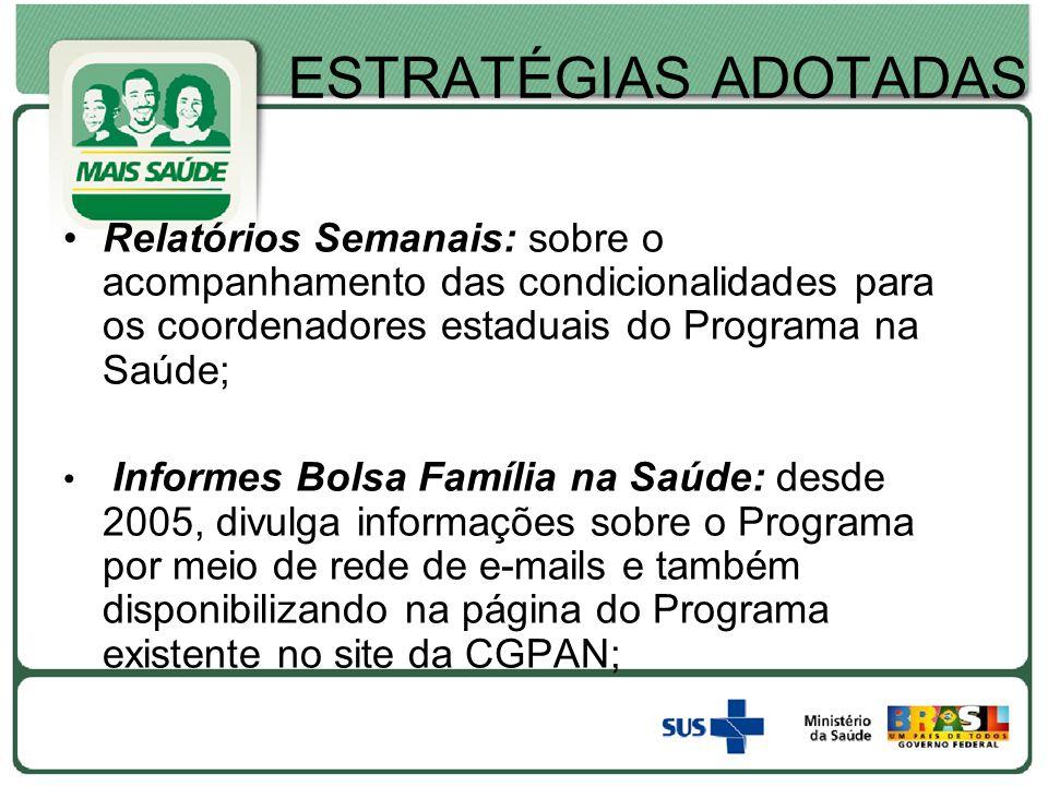 ESTRATÉGIAS ADOTADAS Relatórios Semanais: sobre o acompanhamento das condicionalidades para os coordenadores estaduais do Programa na Saúde; Informes